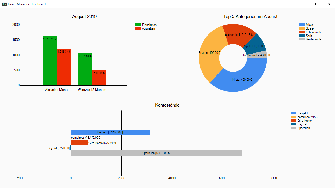 Nocksoft FinanzManager Dashboard